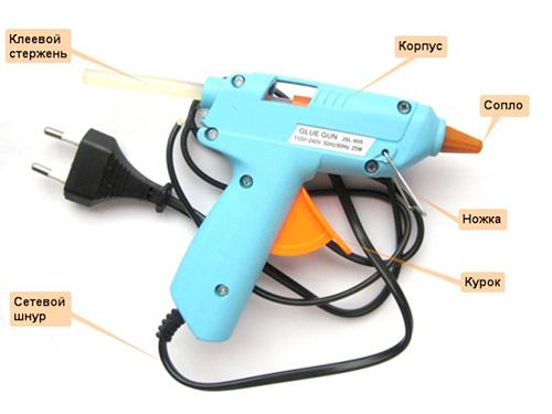 Выбрать клеевой пистолет